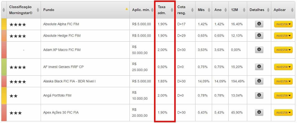 exemplo-taxas-fundos